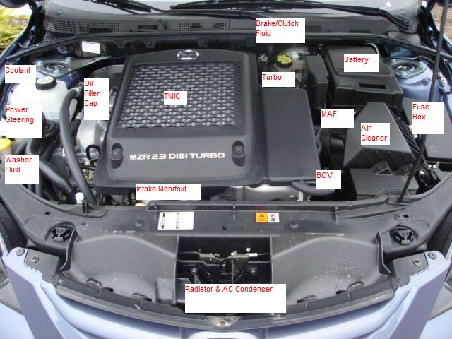 Underhood hose/parts schematic | Mazda3 ForumsMazda3 Forums